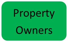 Property Owners content box